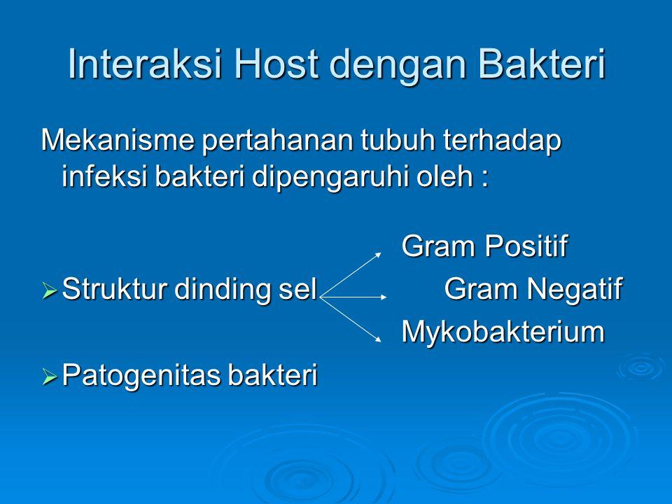 Interaksi Host dengan Bakteri