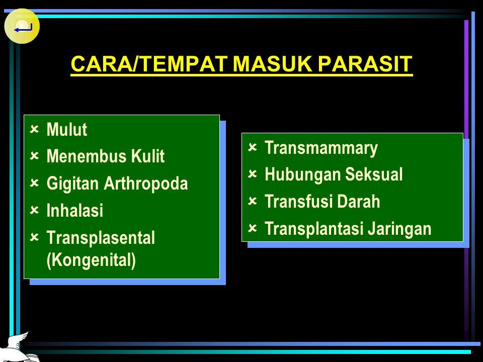 CARA/TEMPAT MASUK PARASIT