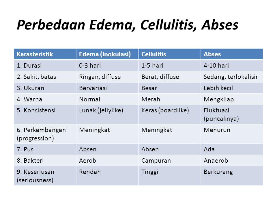 Perbedaan Edema, Cellulitis, Abses