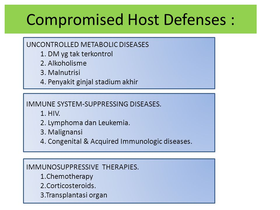 Compromised Host Defenses :