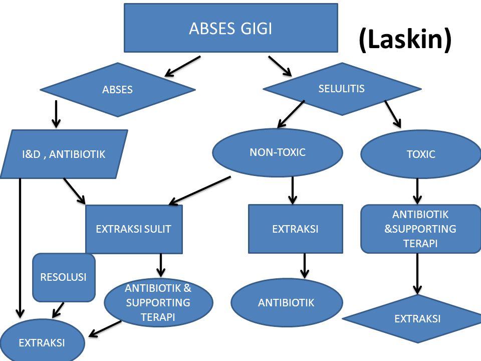 (Laskin) ABSES GIGI ABSES SELULITIS I&D , ANTIBIOTIK NON-TOXIC TOXIC