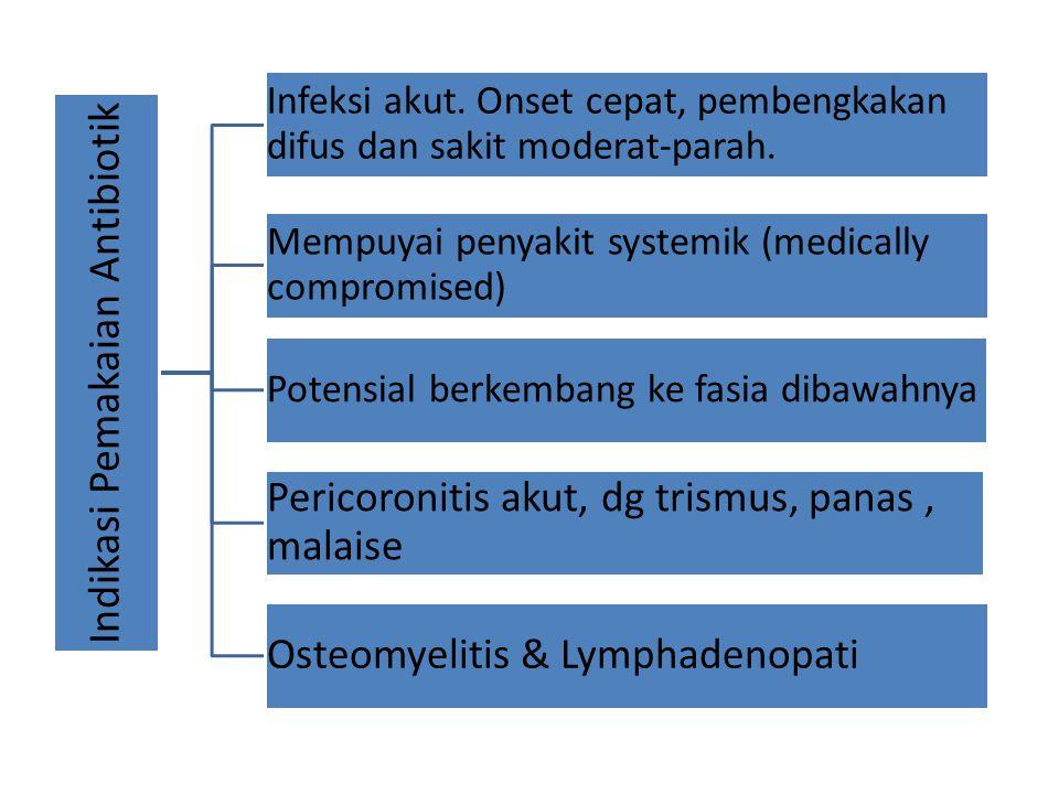 Indikasi Pemakaian Antibiotik