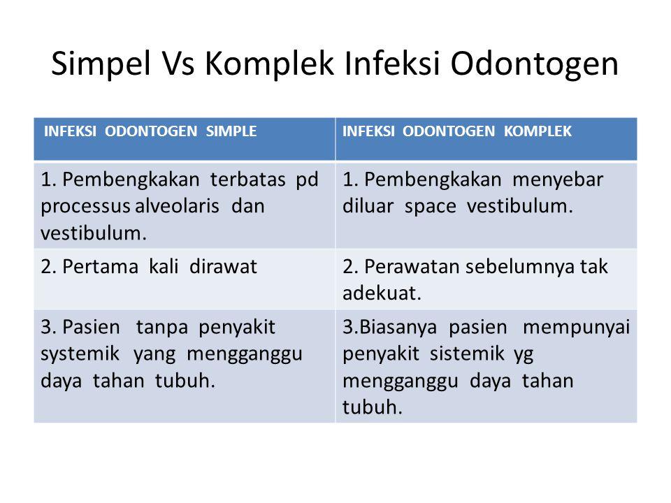 Simpel Vs Komplek Infeksi Odontogen