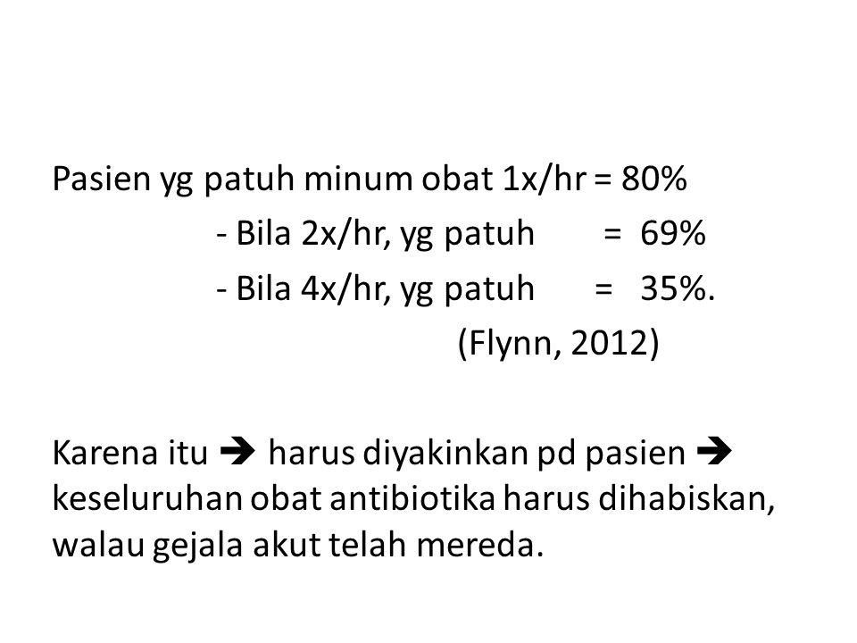 Pasien yg patuh minum obat 1x/hr = 80% - Bila 2x/hr, yg patuh = 69% - Bila 4x/hr, yg patuh = 35%.