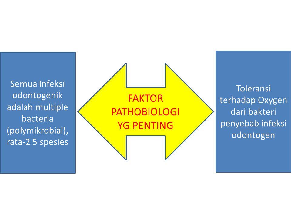 FAKTOR PATHOBIOLOGI YG PENTING