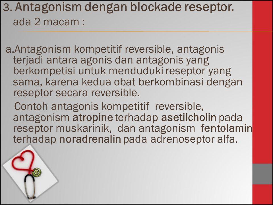 3. Antagonism dengan blockade reseptor.