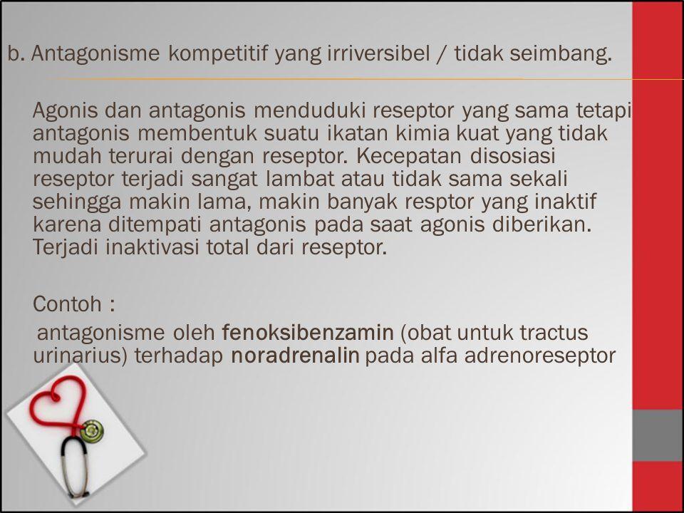 b. Antagonisme kompetitif yang irriversibel / tidak seimbang.