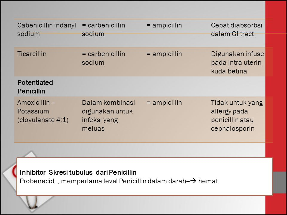 Cabenicillin indanyl sodium