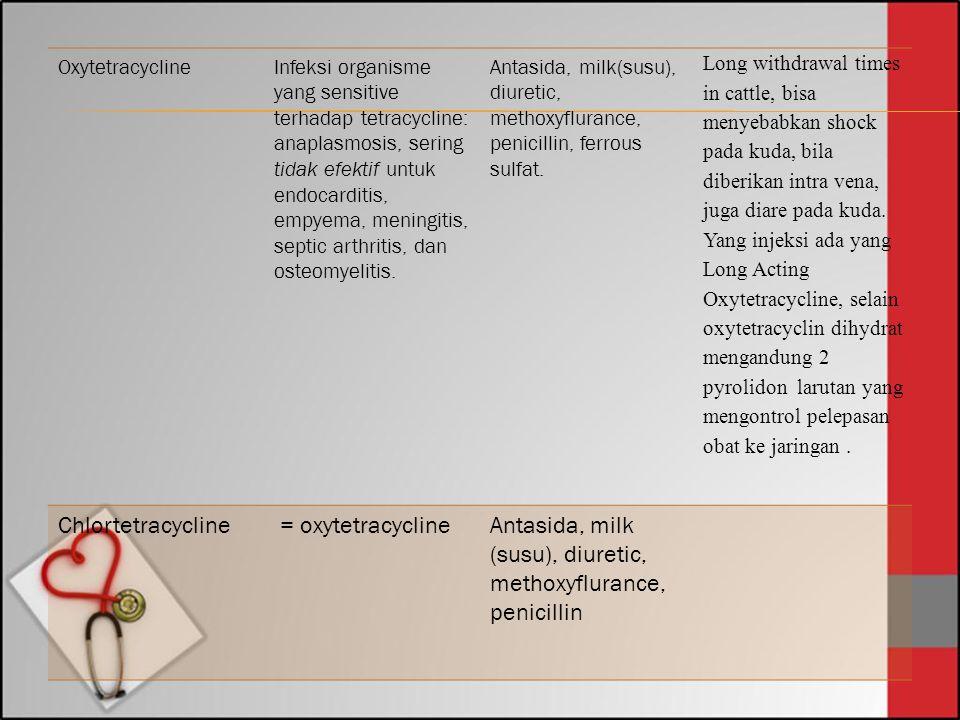 Antasida, milk (susu), diuretic, methoxyflurance, penicillin