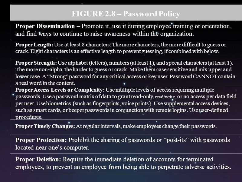 FIGURE 2.8 – Password Policy