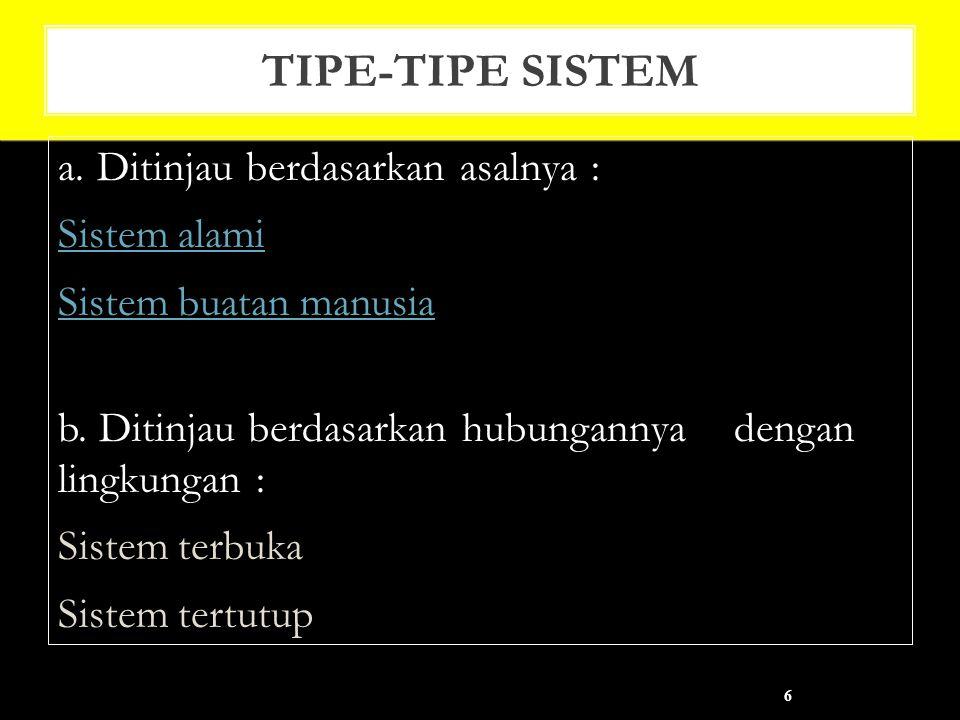 Tipe-tipe sistem