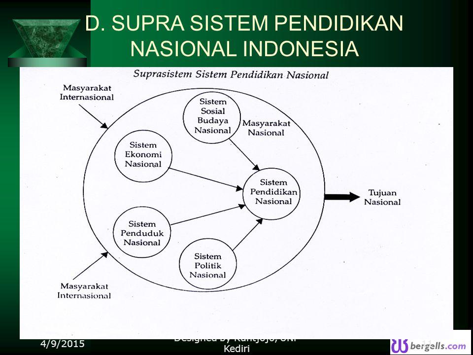 D. SUPRA SISTEM PENDIDIKAN NASIONAL INDONESIA