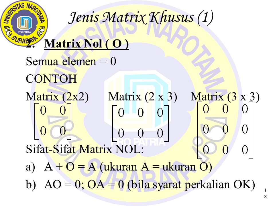 Jenis Matrix Khusus (1) Matrix Nol ( O ) Semua elemen = 0 CONTOH