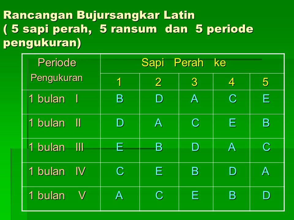 Rancangan Bujursangkar Latin ( 5 sapi perah, 5 ransum dan 5 periode pengukuran)