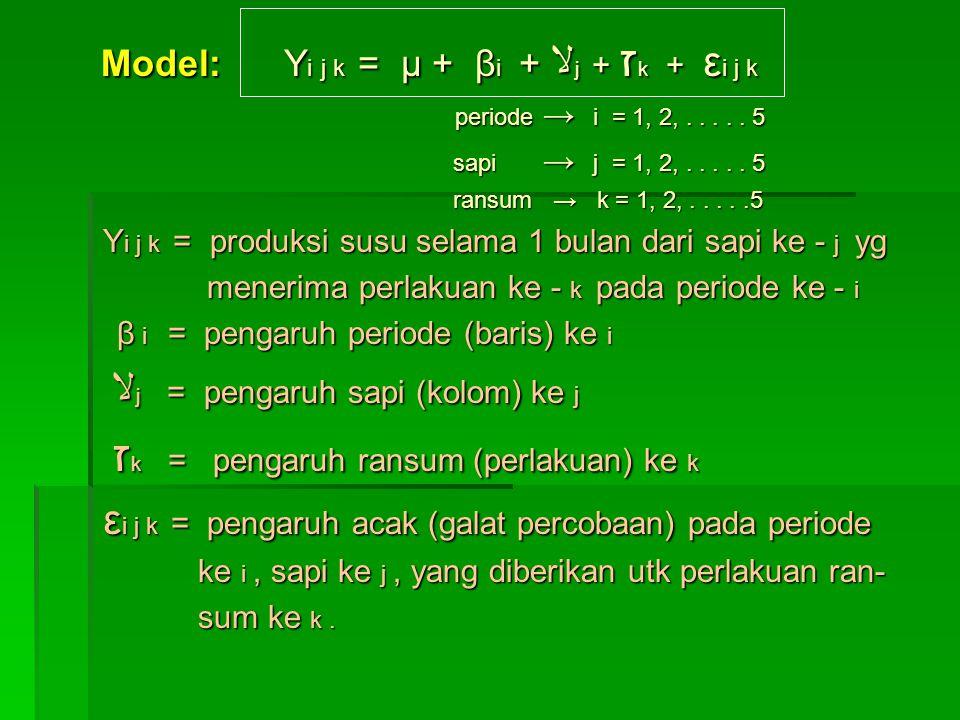 Model: Yi j k = μ + βi + ﻻj + זk + εi j k