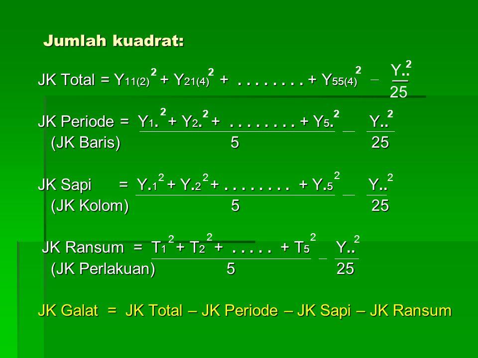 JK Total = Y11(2) + Y21(4) + . . . . . . . . + Y55(4) —