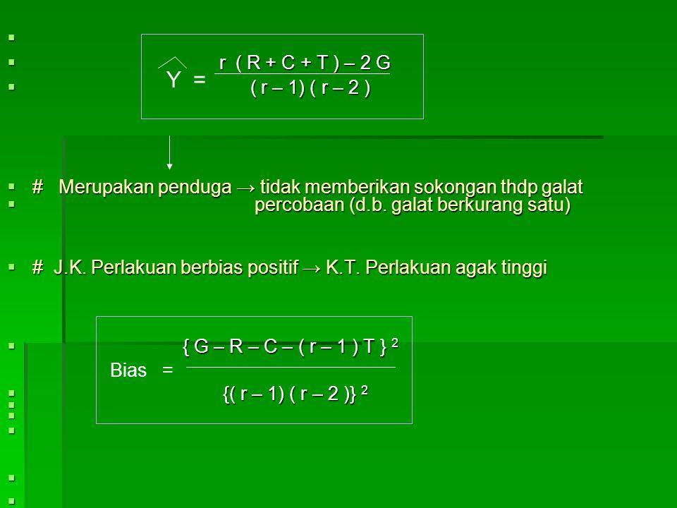 Y = r ( R + C + T ) – 2 G ( r – 1) ( r – 2 )