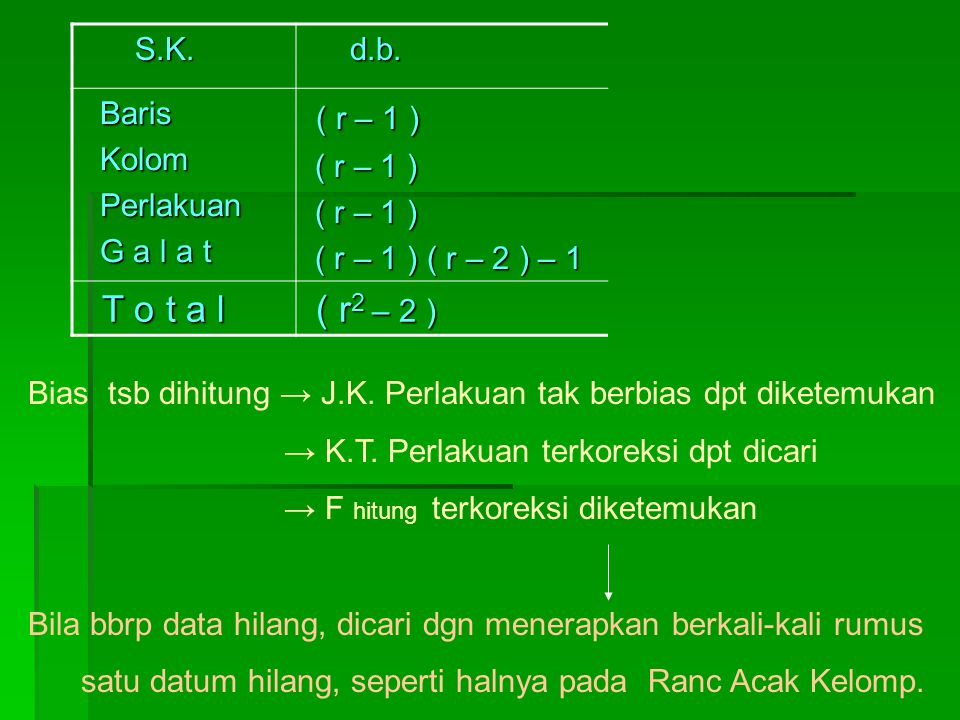 ( r – 1 ) T o t a l ( r2 – 2 ) S.K. d.b. Baris Kolom Perlakuan