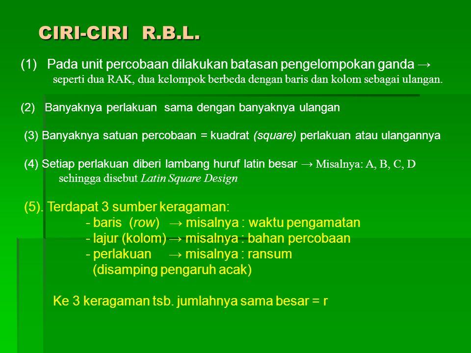 CIRI-CIRI R.B.L. (1) Pada unit percobaan dilakukan batasan pengelompokan ganda →