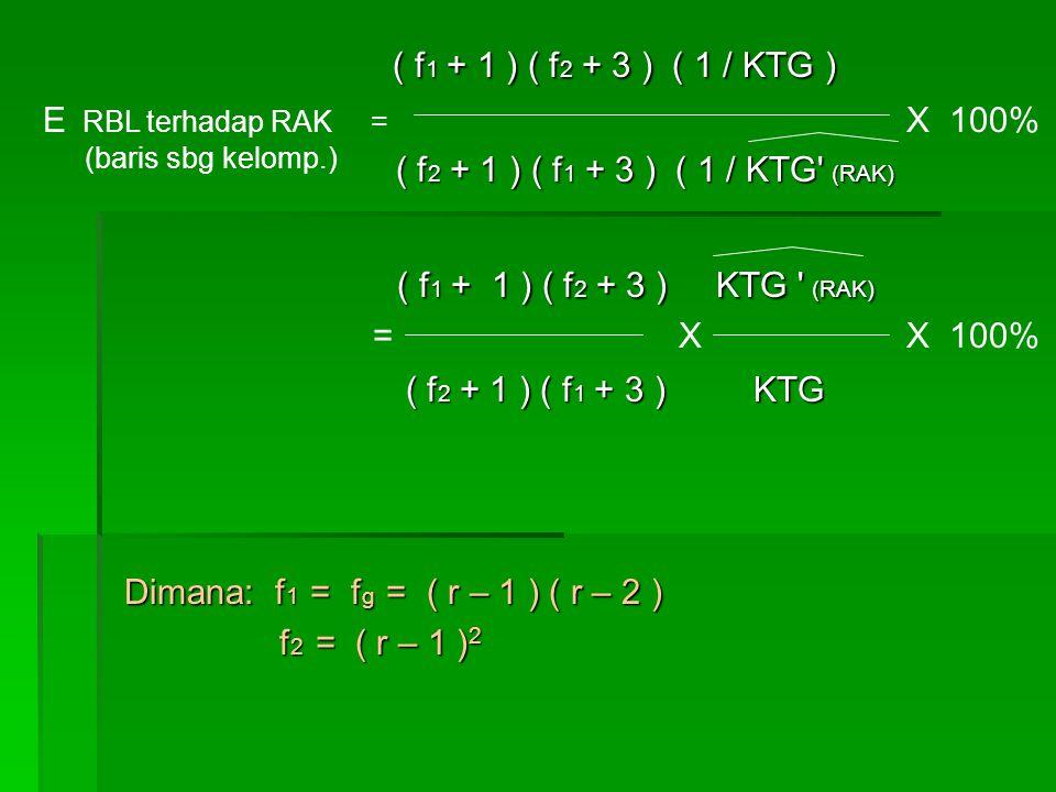 ( f1 + 1 ) ( f2 + 3 ) ( 1 / KTG ) ( f1 + 1 ) ( f2 + 3 ) KTG (RAK)
