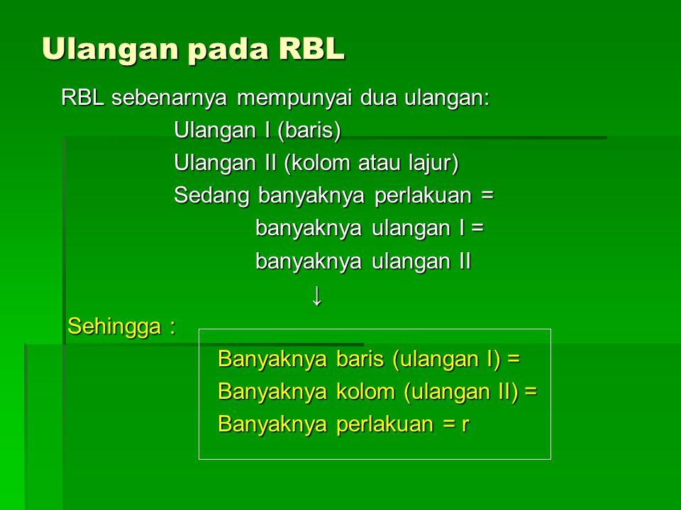 Ulangan pada RBL RBL sebenarnya mempunyai dua ulangan: