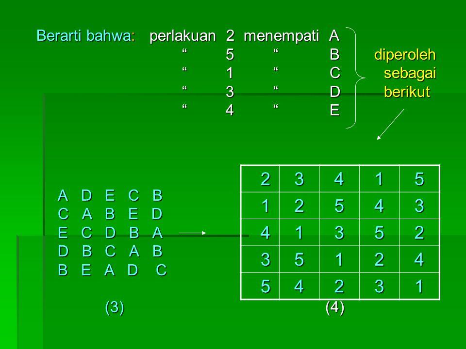 2 3 4 1 5 5 B diperoleh 1 C sebagai 3 D berikut 4 E