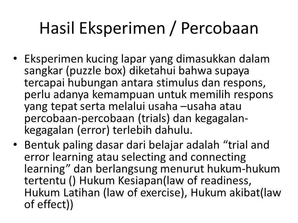 Hasil Eksperimen / Percobaan
