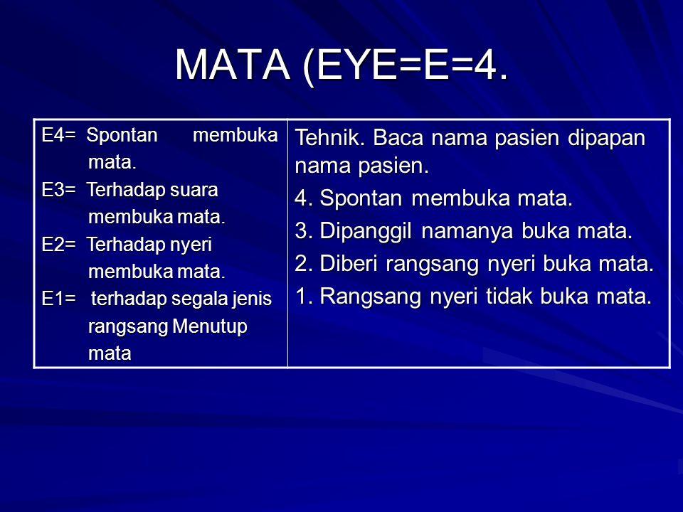 MATA (EYE=E=4. Tehnik. Baca nama pasien dipapan nama pasien.