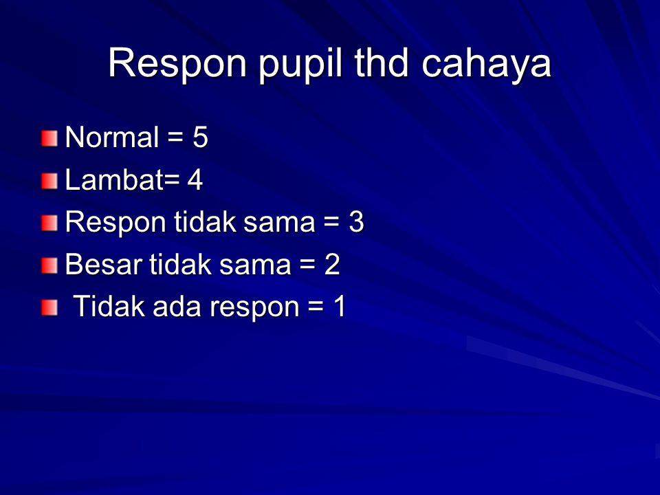 Respon pupil thd cahaya