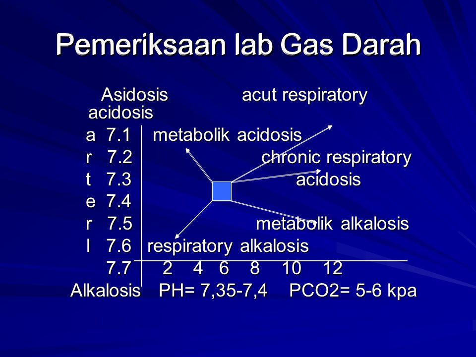 Pemeriksaan lab Gas Darah