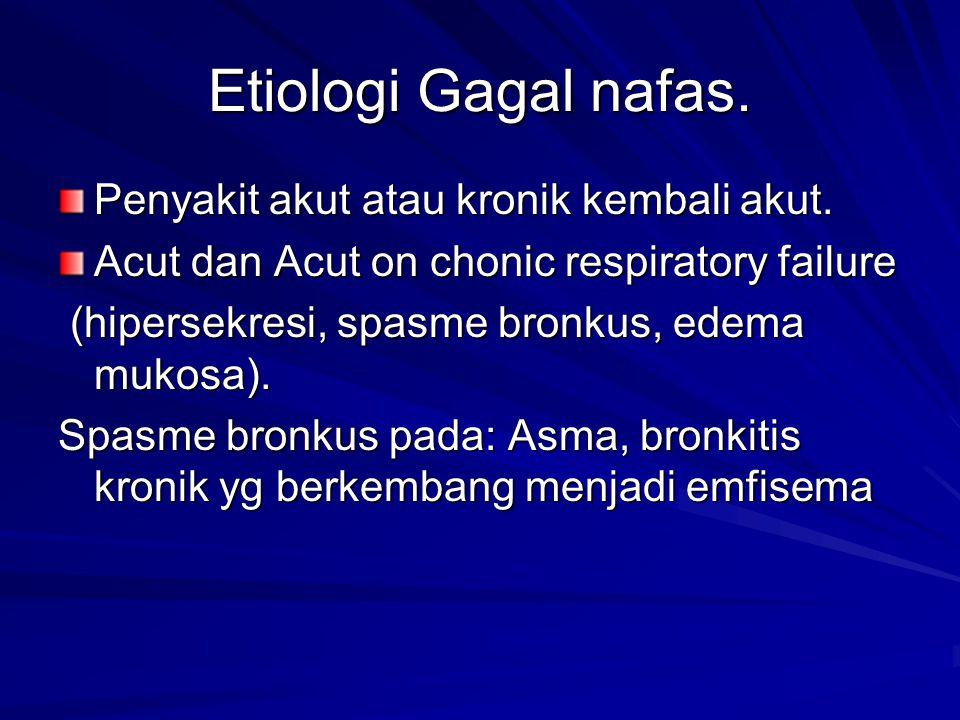 Etiologi Gagal nafas. Penyakit akut atau kronik kembali akut.