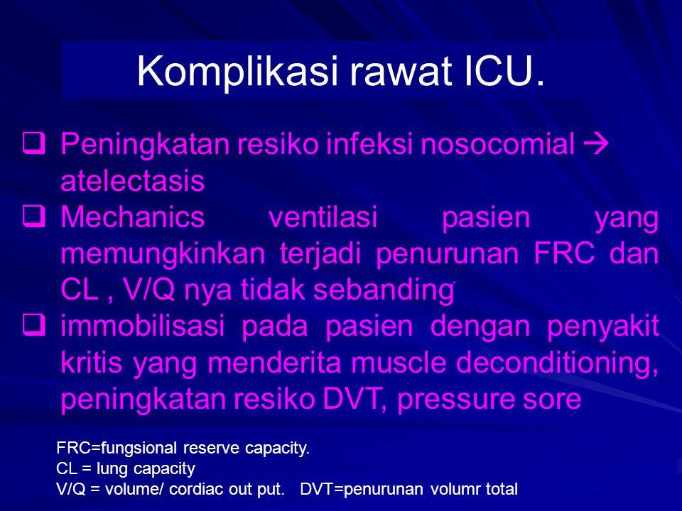 Komplikasi rawat ICU. Peningkatan resiko infeksi nosocomial  atelectasis.