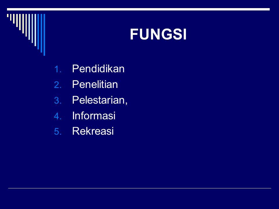FUNGSI Pendidikan Penelitian Pelestarian, Informasi Rekreasi
