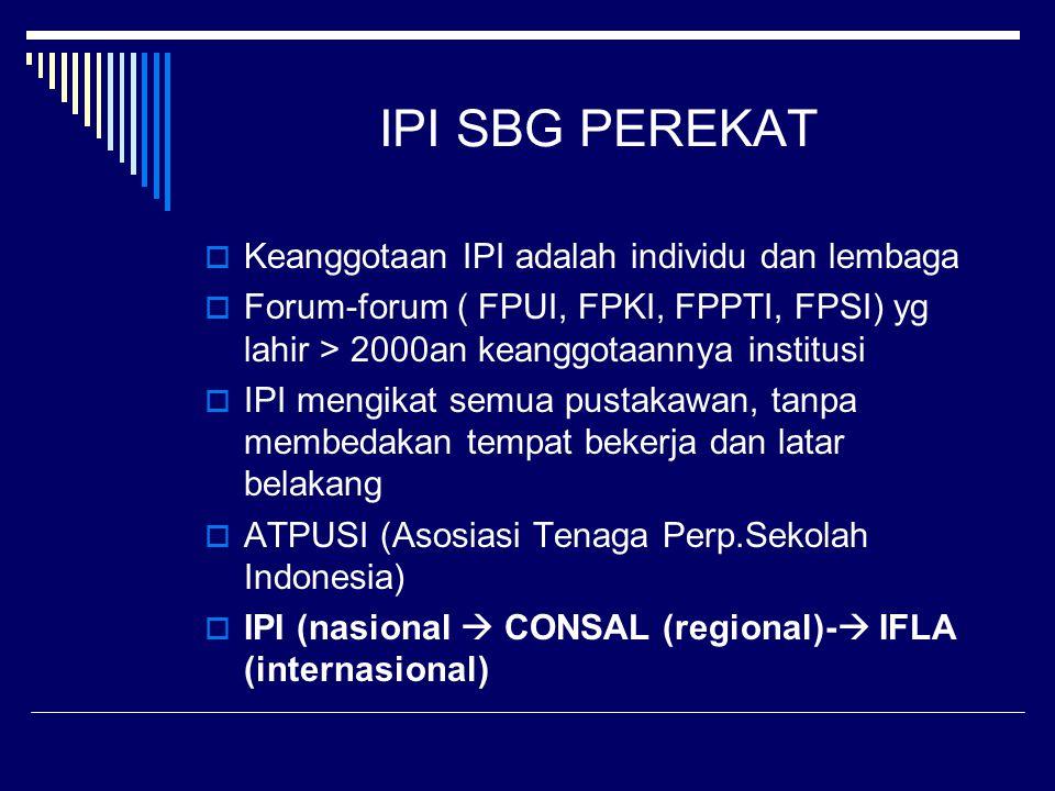 IPI SBG PEREKAT Keanggotaan IPI adalah individu dan lembaga