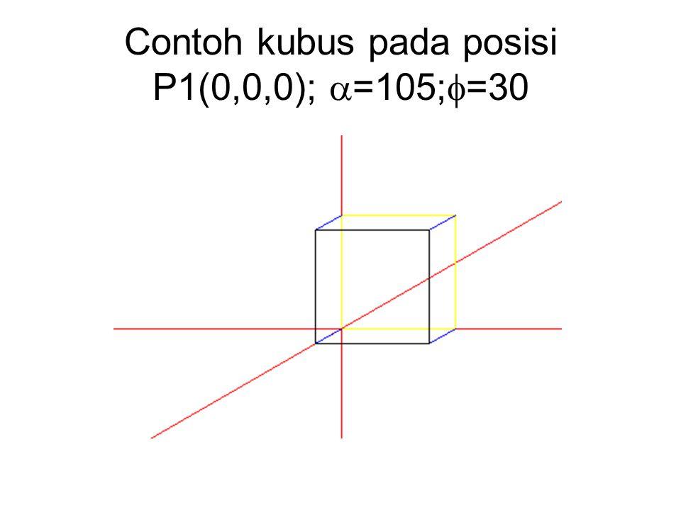 Contoh kubus pada posisi P1(0,0,0); =105;=30