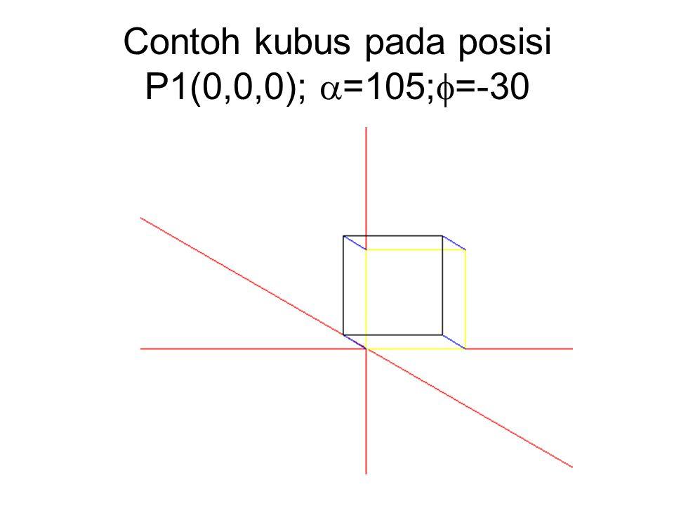 Contoh kubus pada posisi P1(0,0,0); =105;=-30