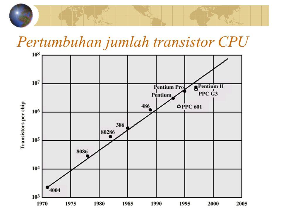 Pertumbuhan jumlah transistor CPU