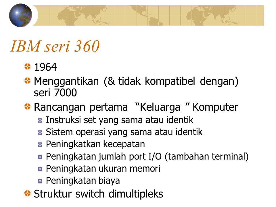 IBM seri 360 1964 Menggantikan (& tidak kompatibel dengan) seri 7000