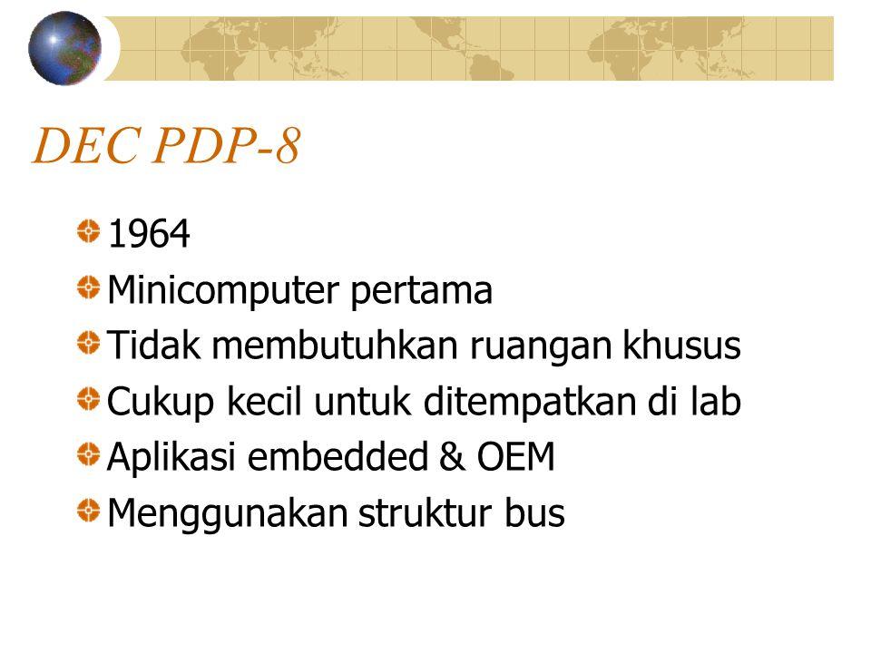 DEC PDP-8 1964 Minicomputer pertama Tidak membutuhkan ruangan khusus