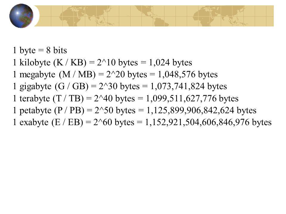 1 byte = 8 bits 1 kilobyte (K / KB) = 2^10 bytes = 1,024 bytes. 1 megabyte (M / MB) = 2^20 bytes = 1,048,576 bytes.