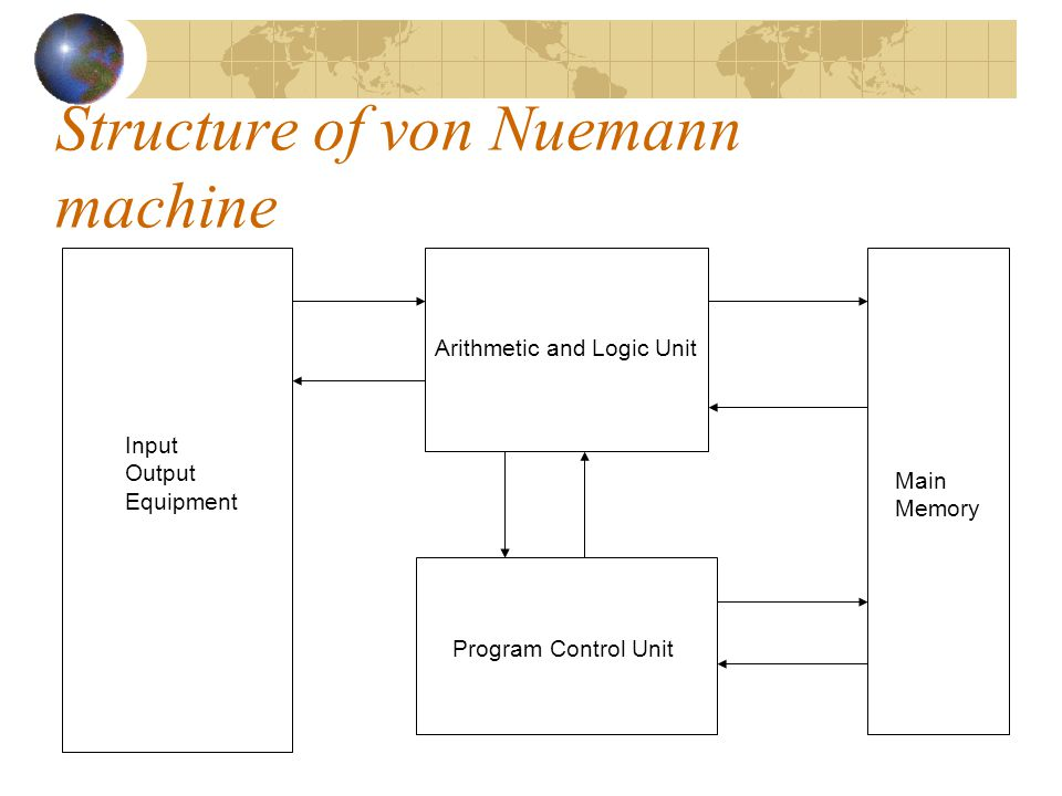 Structure of von Nuemann machine