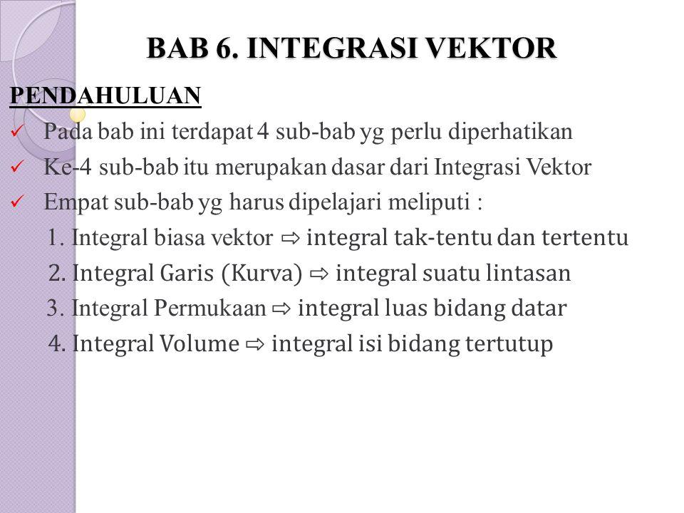 BAB 6. INTEGRASI VEKTOR PENDAHULUAN
