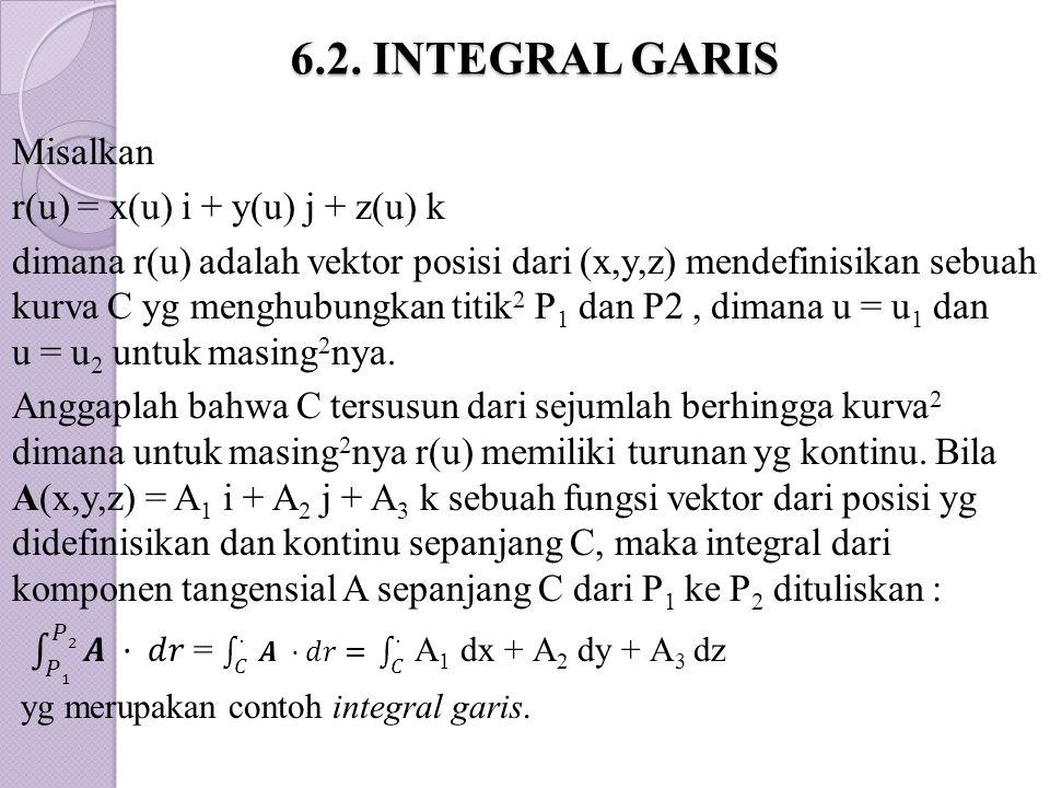 6.2. INTEGRAL GARIS Misalkan r(u) = x(u) i + y(u) j + z(u) k