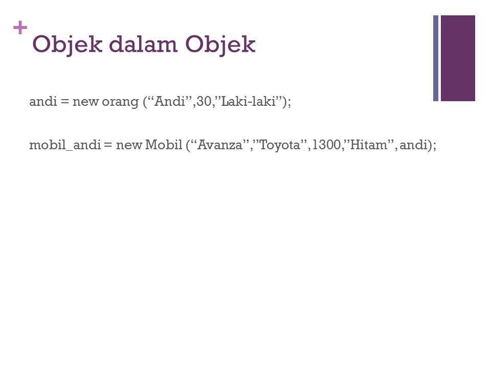 Objek dalam Objek andi = new orang ( Andi ,30, Laki-laki );