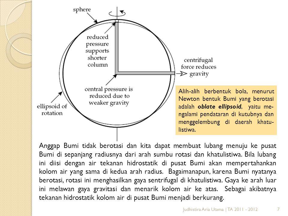 Alih-alih berbentuk bola, menurut Newton bentuk Bumi yang berotasi adalah oblate ellipsoid, yaitu me-ngalami pendataran di kutubnya dan menggelembung di daerah khatu-listiwa.