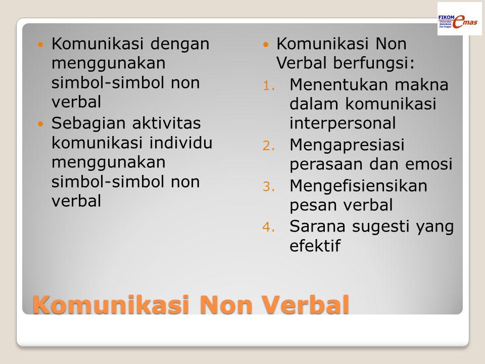 Komunikasi dengan menggunakan simbol-simbol non verbal