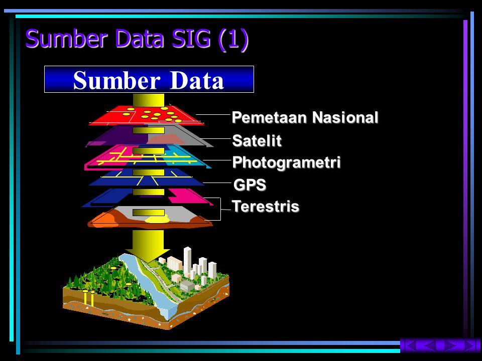 Sumber Data Sumber Data SIG (1) Pemetaan Nasional Satelit