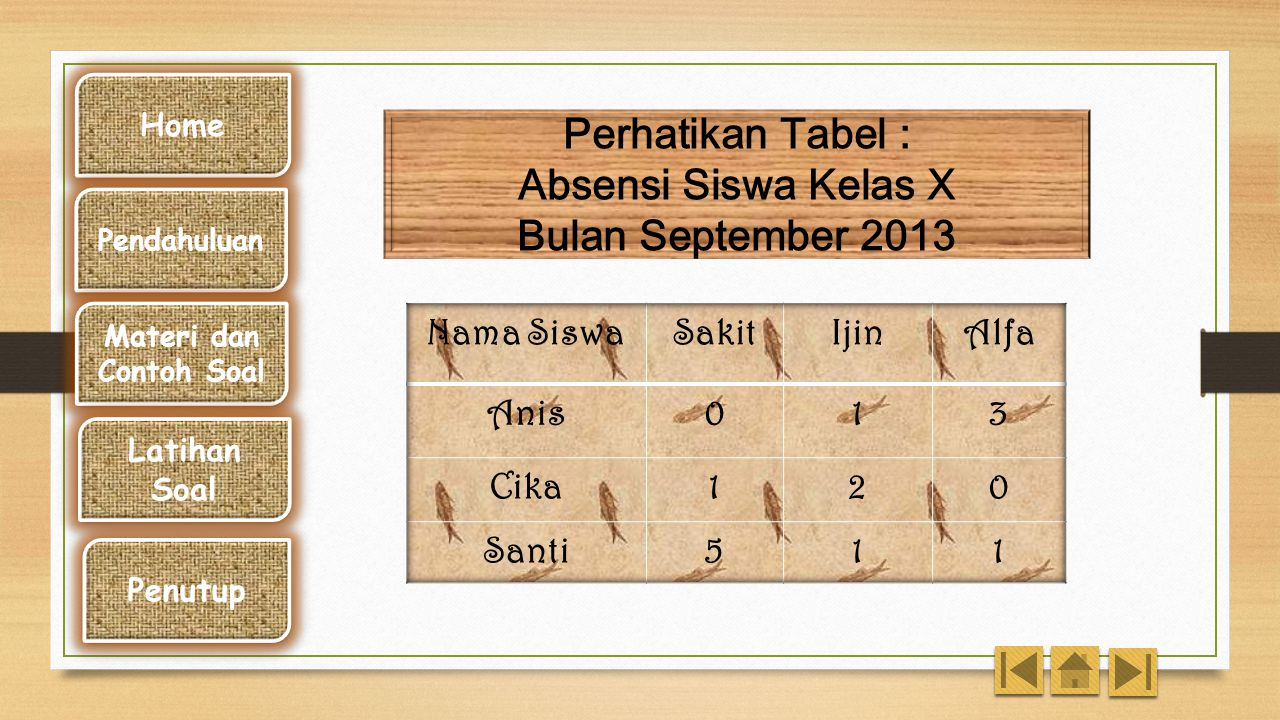 Perhatikan Tabel : Absensi Siswa Kelas X Bulan September 2013