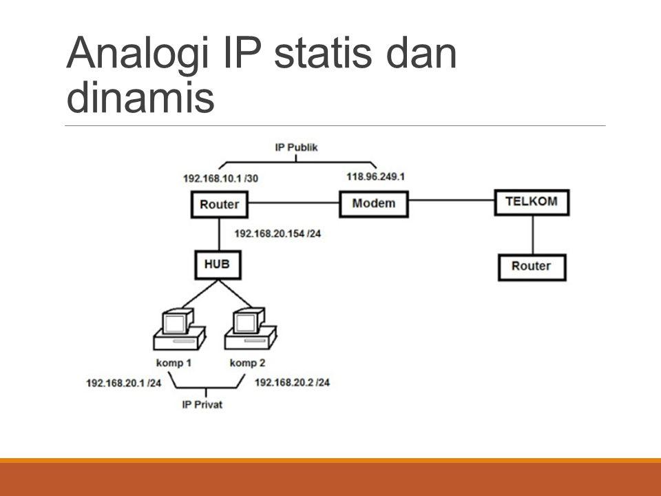 Analogi IP statis dan dinamis