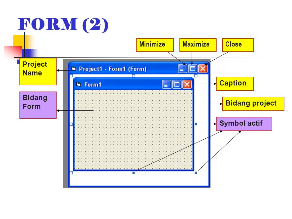 FORM (2) Project Name Bidang Form Caption Symbol actif Bidang project